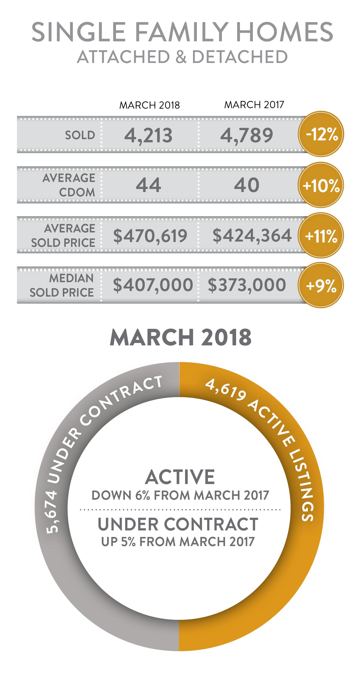 2018_april_market_stats.jpg
