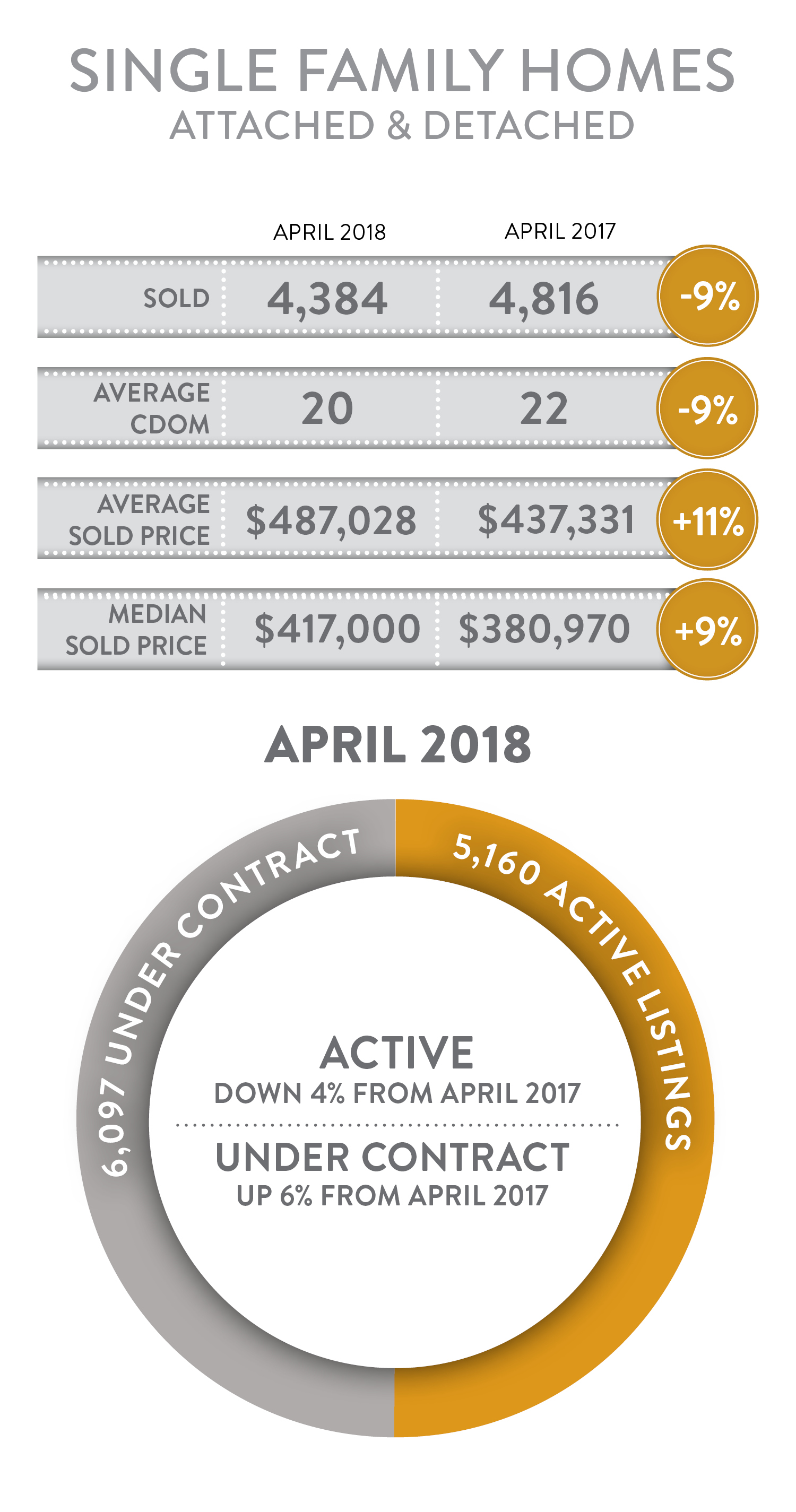 2018_may_market_stats.jpg
